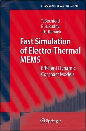 mems simulation software free