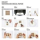 Sunnyscopa Waterslide Decal Paper for INKJET