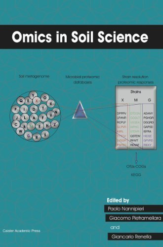 Omics in Soil Science by (January 1, 2014) Hardcover