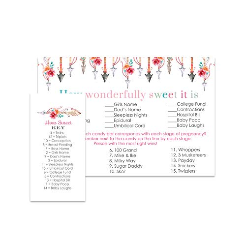 (Girls Woodland Baby Shower Game - Set of 25 - Pregnancy)
