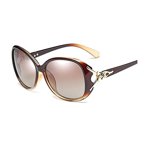 BVAGSS Fox Head Frame Popular Women's Polarized Sunglasses WS032 (Brown Frame, Brown - Frames Popular