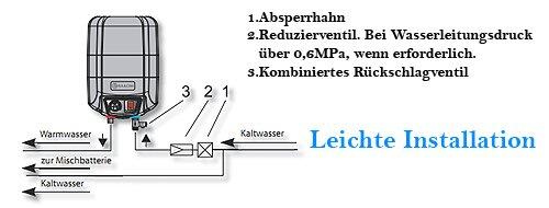 Eldom 72326NMP Warmwasserspeicher/Boiler 15L Übertisch druckfest ...