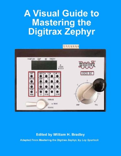 A Visual Guide to Mastering the Digitrax Zephyr