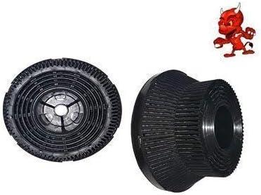 1filtro de carbón activo Carbón filtro para campana Teka TL162, TL1-62: Amazon.es: Iluminación