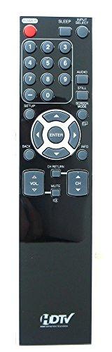Sylvania NF015UD Television Remote Control