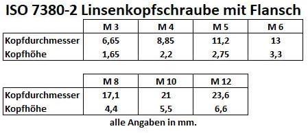 M 5 x 12 Flanschschrauben mit Innensechskant //// EHK-Verbindungstechnik 25 St/ück Linsenkopfschrauben mit Flansch ISO 7380//2 M3 M4 M5 M6 M8 M10 M12 Edelstahl V2A