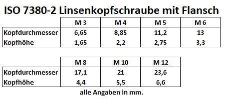 M8 Sechskant-Schwei/ßmuttern 10 St/ück Eisenwaren2000 rostfrei - DIN 929 Anschwei/ßmuttern Edelstahl A2 V2A