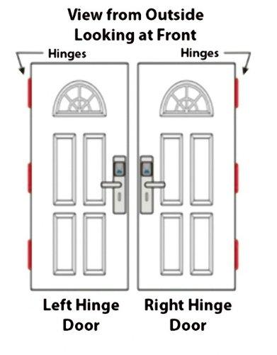 Electronic Keyless Door Lock Set Satin Nickel For