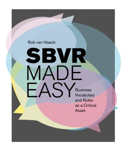 SBVR Made Easy