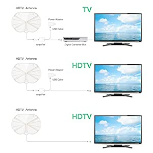 HDTV Antenna, Lipeno 50 Miles Range Indoor Amplified TV Antenna with Detachable Amplifier Singal Booster, USB Power Supply and 13FT+3FT High Performance Coaxial Cables – Transparent Cat Appearance