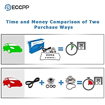 Timing Belt Water Pump Valve Cover Gasket Kit, ECCPP for 1996-2001 Acura Integra RS GS LS Honda CR-V 1.8L 2.0L DOHC B18B1 B20B4 B20Z2: Automotive