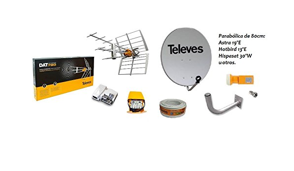 TELEVES Kit para Mezclar TDT y Satélite en la instalación ...