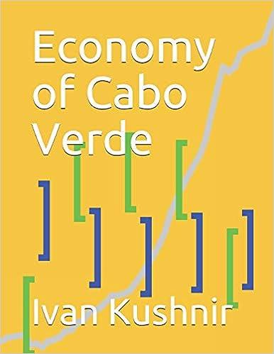 Economy of Cabo Verde