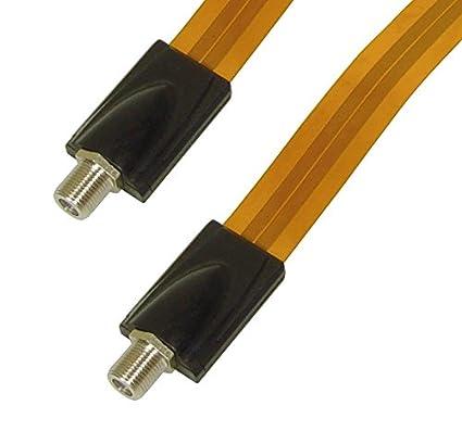 Connecto Premium pasaventanas para Sat Cable Coaxial (Conector F a Conector F)