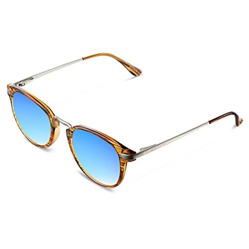 ab211b04da En venta Meller Bioko Parsonii Sky - Gafas de sol polarizadas UV400 Unisexo