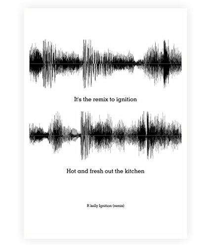 LAB NO 4 R Kelly Ignition (Remix) Lyrics Quotes Poster Size A3 (16.5