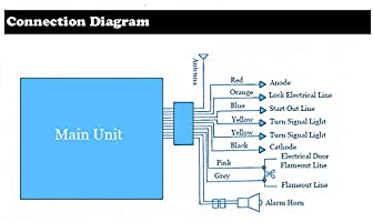 Scooter Alarm Wiring Diagram from images-na.ssl-images-amazon.com