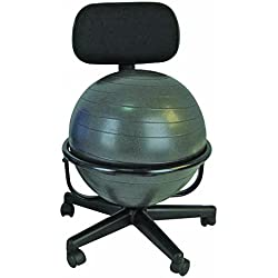 """CanDo Metal Ball Chair, 22"""" without Arms"""
