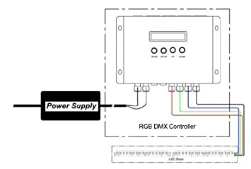 3 channels dmx-512 decoder converter for rgb led lamp light -  multi-functional full-color led decoder controller: amazon ca: tools & home  improvement