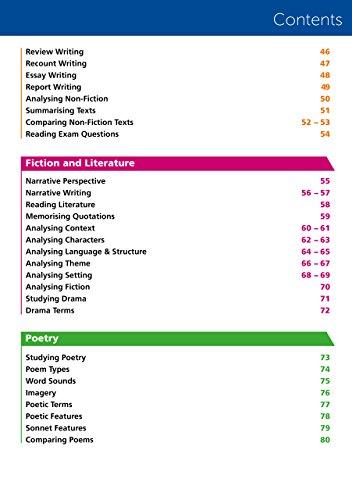 resume format for undergraduates business management ninja essay custom essay writing service benefits academic slideshare essay examples english school library impact