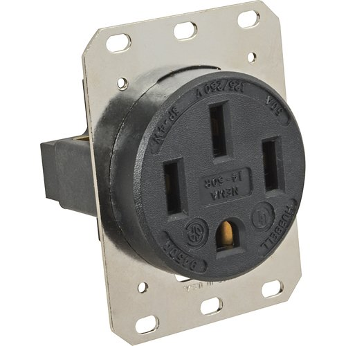 Mount Flush 250v (HUBBELL INCORPORATED Receptacle Flush mount, 50 amp at 250V rating 9450A)