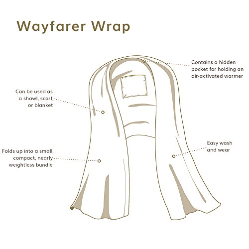 HappyLuxe Wayfarer Travel Wrap and Shawl, Cozy Travel Blanket, Built in Neck Warmer, (Jet Black)