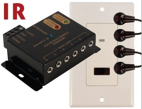 Sewell Direct SW-29309 BlastIR In-Wall Emitter and Receiver