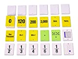 Learning Advantage 7984 F.U.N. Empty Number Line Card Set, Grade 2 to 3