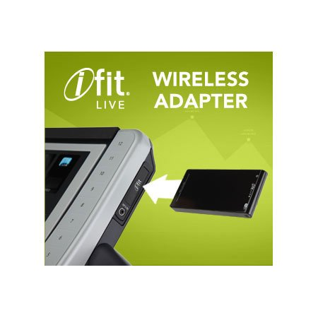Problems With The Ifit Live Module Review - staffpay