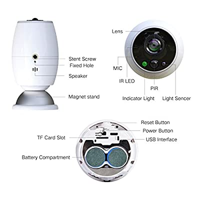 GJT Smart Video Doorbell Wireless Anti-theft Truly Wire-free Camera With Indoor Chime, 8G SD Card, Free Cloud Service, 2 Batteries, 2-Way Talk, Night Vision, PIR Detection, APP Control for IOS Android