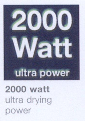 Braun FuturPro 2000 W iones atención secador de pelo - verde metálico: Amazon.es: Salud y cuidado personal