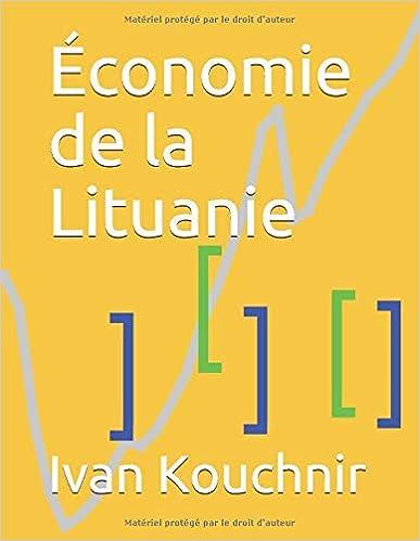 Économie de la Lituanie