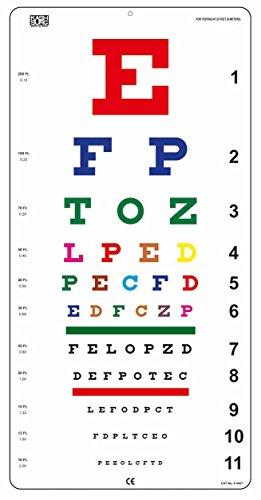 Snellen COLOR Eye Chart Non-Reflective Matte Finish Wall Eye Chart 20 Feet ()