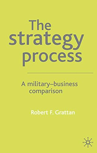 The Strategy Formulation Process: A Military-Business Comparison