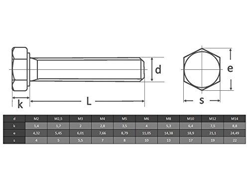 OPIOL QUALITY OPIOL QUALITY Vis Vis Vis à tête hexagonale DIN 933 en acier inoxydable A2 (30 pièces) – Vis à tête filetée – Vis hexagonale extérieures. f616fe