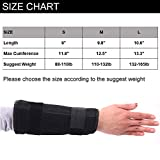 Adjustable Breathable Wrist Forearm