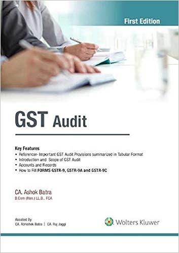 GST Audit,