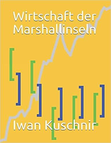 Wirtschaft der Marshallinseln