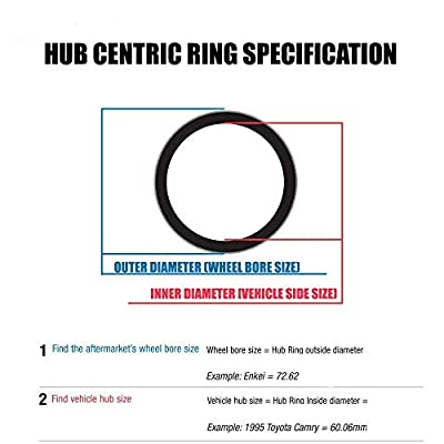 Hub Centric Ring Set 110mm Wheel Bore OD To 87.1mm Hub ID Compatible With F150 Navigator: Automotive