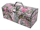 Sainty Art Works 24-072 Mc2 Pink Art Deco Tool Box by Sainty Art Works