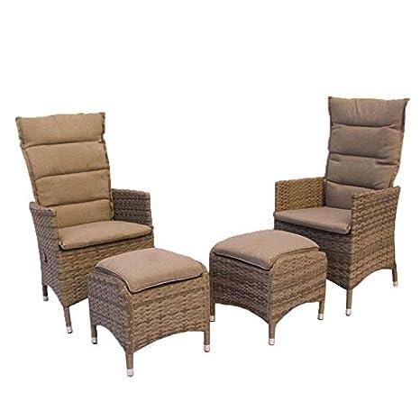Conjunto 2 sillones reclinables y 2 reposapies de jardín ...