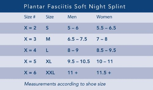 Plantar Fasciitis Soft Night Splint for Heel Pain Relief, by Breg
