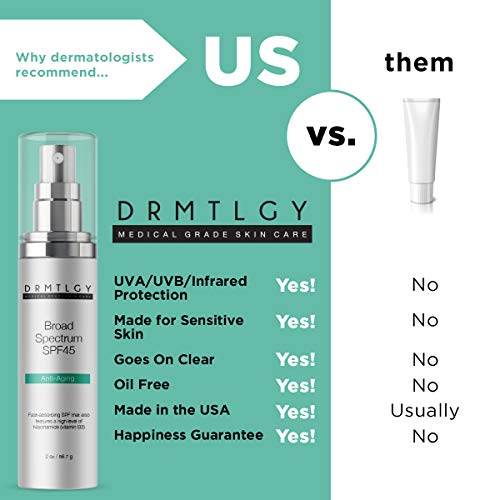 410Vr LInhL - DRMTLGY Anti Aging Clear Face Sunscreen and Facial Moisturizer with Broad Spectrum SPF 45. Oil Free, Zinc Oxide Sunscreen For Sensitive Skin and Acne Prone Skin.