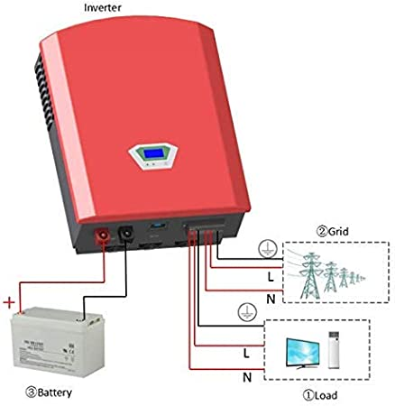 Tumo-Int 5000W MPPT Wind Grid-Tie Inverter and Controller with RJ45 Communication