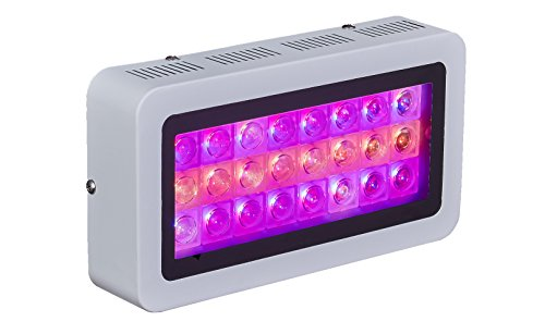 125W Led Grow Light in US - 7