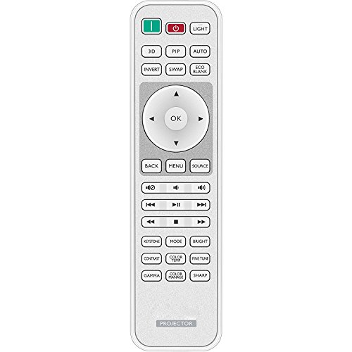 Rlsales Universal Remote Control for BenQ Projector i720 w1070+ HT1075 HT1085ST