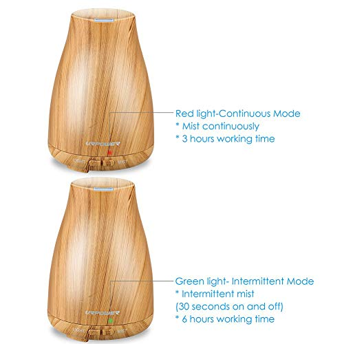 URPOWER 2nd Version Essential Oil Diffuser Aroma Essential Oil Cool Mist Humidifier with Adjustable Mist Mode, Waterless…