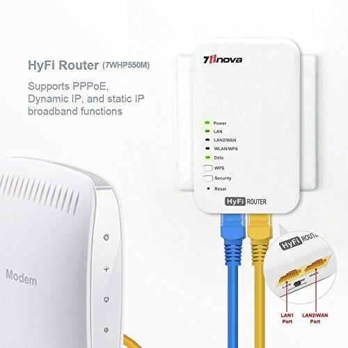 7inova AV500 Ethernet Powerline Router Adapter With N300 Internet Bridge Extender, Twin Wifi Kit by 7INOVA (Image #1)