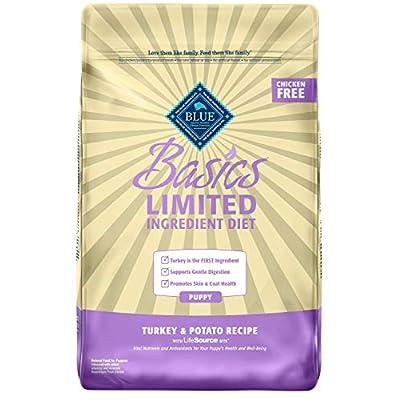 Blue Buffalo Basics Limited Ingredient Diet, Natural Puppy Dry Dog Food, Turkey & Potato