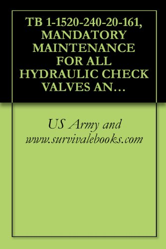 TB 1-1520-240-20-161, MANDATORY MAINTENANCE FOR ALL HYDRAULIC CHECK VALVES AND FLUID PARTS ON ALL CH-47D, CH-47F, MH-47D AND MH-47E AIRCRAFT, -